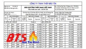 Bảng báo giá ống thép SeAH Việt Nam