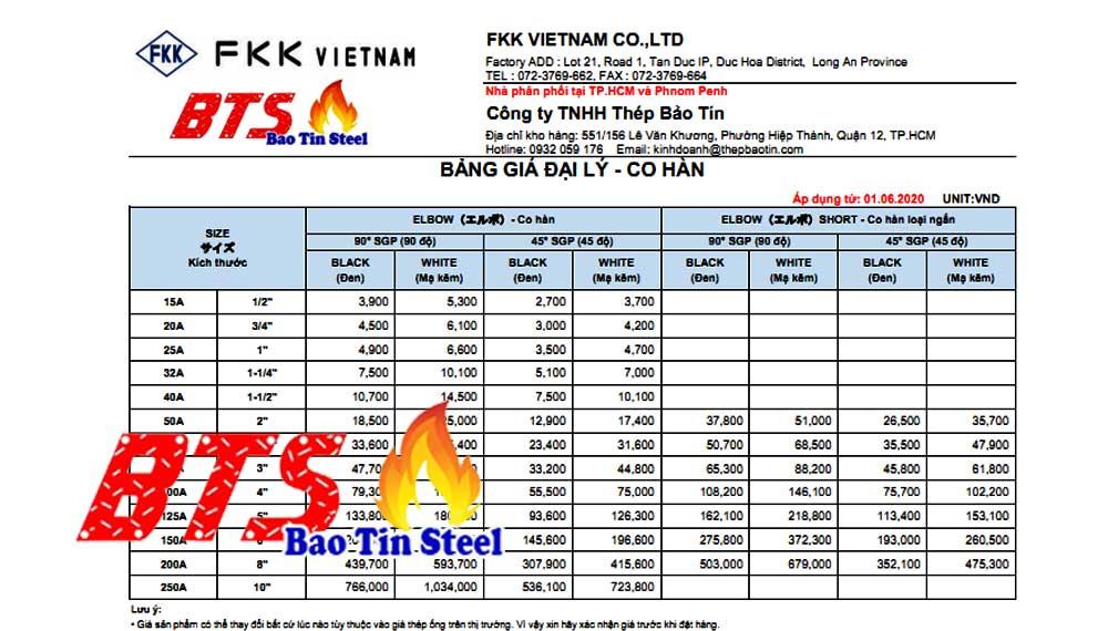 Bảng giá đại lý phụ kiện FKK Việt Nam