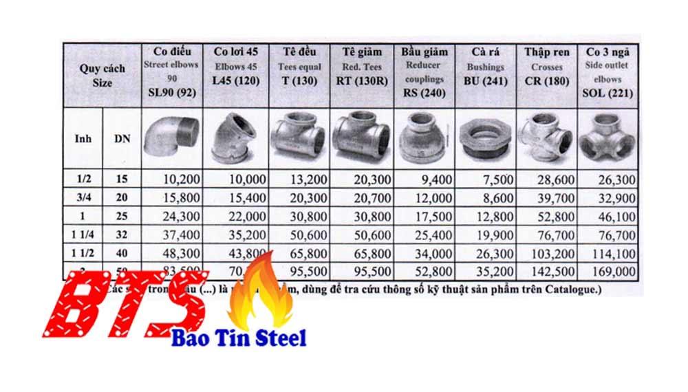 Bảng giá phụ kiện ren mạ kẽm Siam