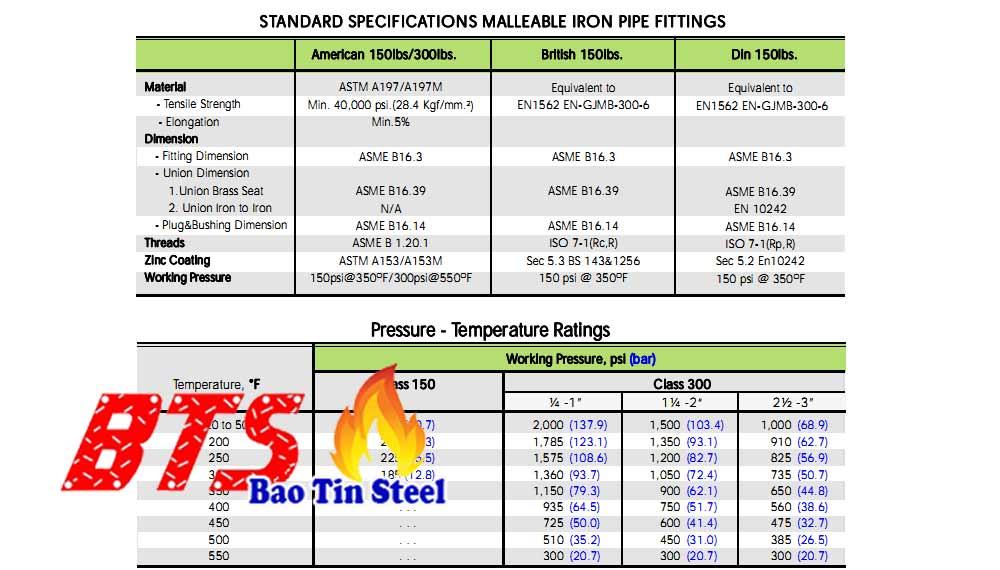 Tiêu chuẩn chất lượng phụ kiện Siam
